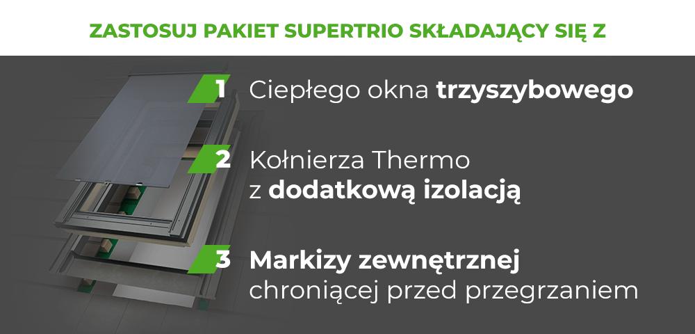 Fakro superTrio